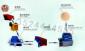 河南制砂生产线价格/制砂机械/机制砂生产线